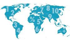 Rakamlarla dünya
